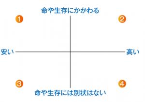 吉野営業トーク4商品